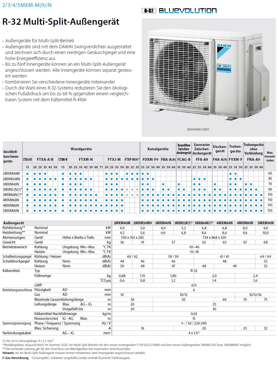 Daikin Quadri Split 7+9+9+12 FTXJ20MW FT
