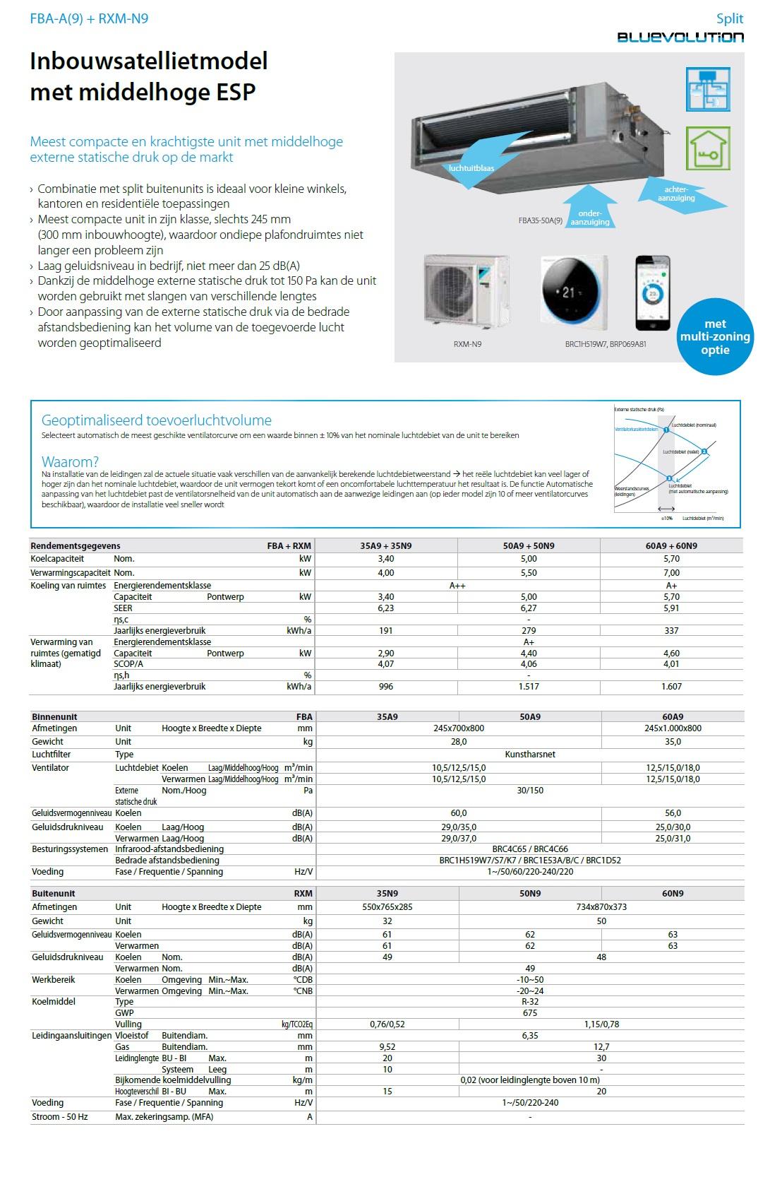 Daikin Mono Split 18000 Btu FBA50A9 RXM5