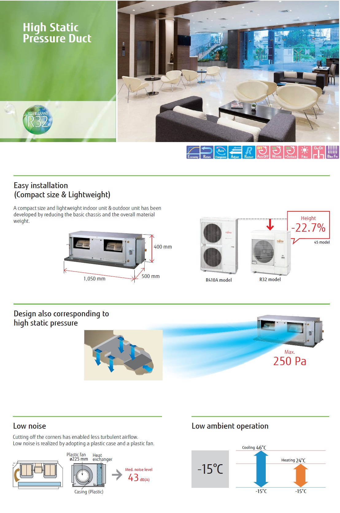 Gewerbeklimaanlagen Fujitsu 54000 Btu ARXG54KHTA+ AOYG54KBTB