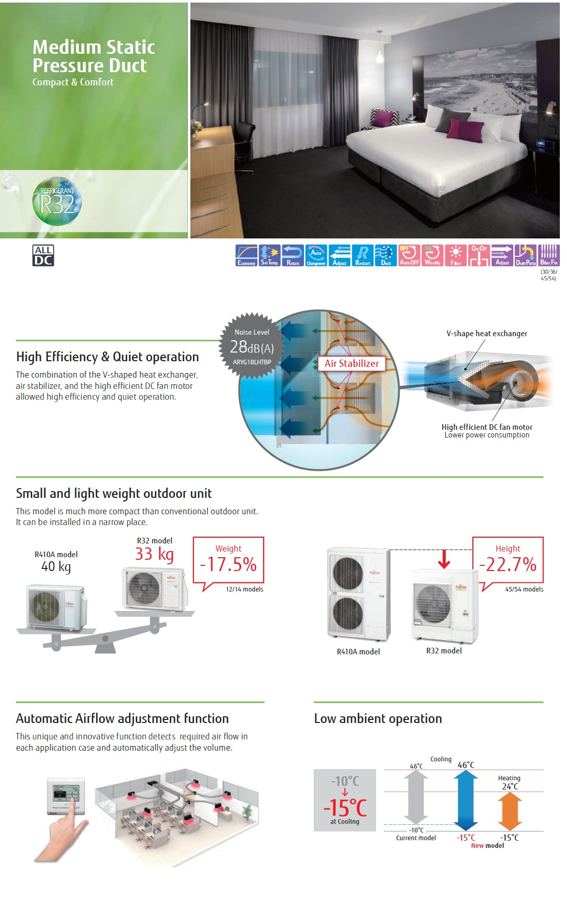 Gewerbeklimaanlagen Fujitsu 36000 Btu ARXG36KHTAP+ AOYG36KBTB