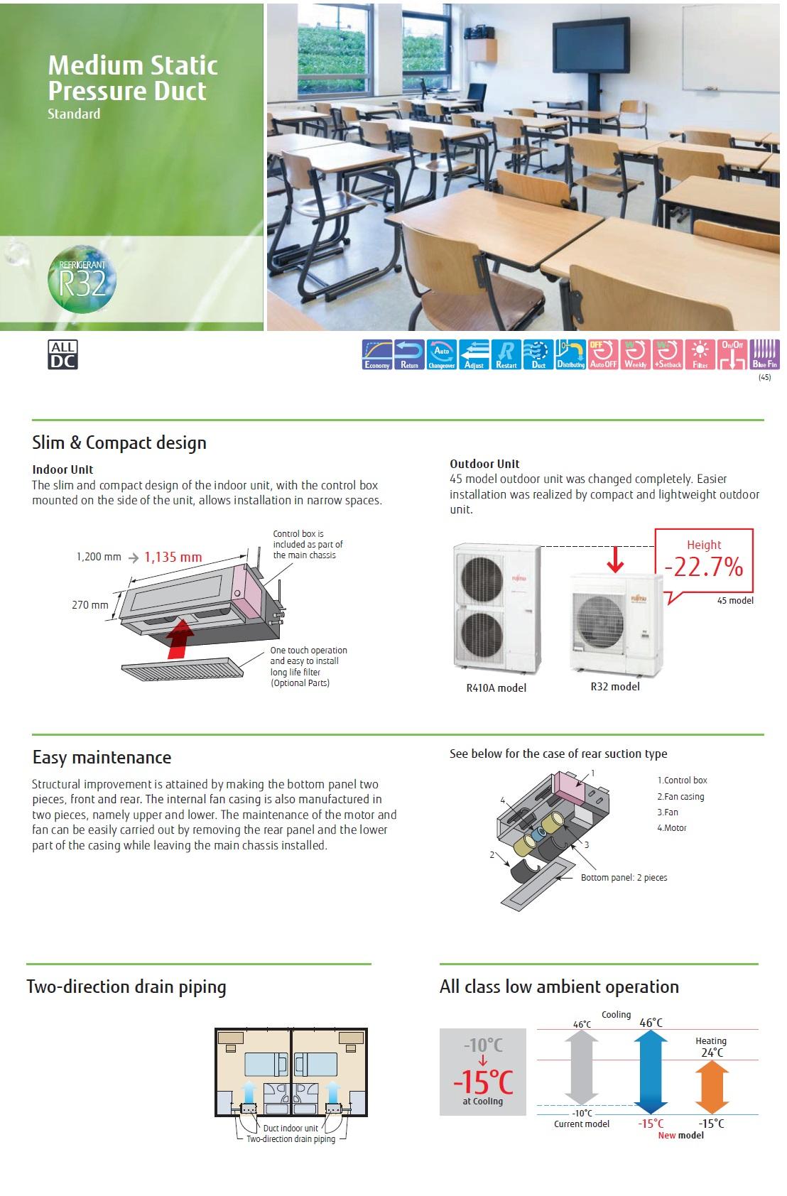Gewerbeklimaanlagen Fujitsu 36000 Btu Kanaleinbaugeräte KM 220v
