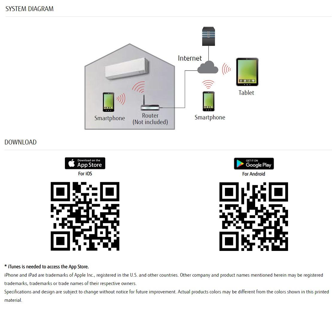 Interface Wi-Fi Fujitsu UTY-TFSXW1 3IVF9039