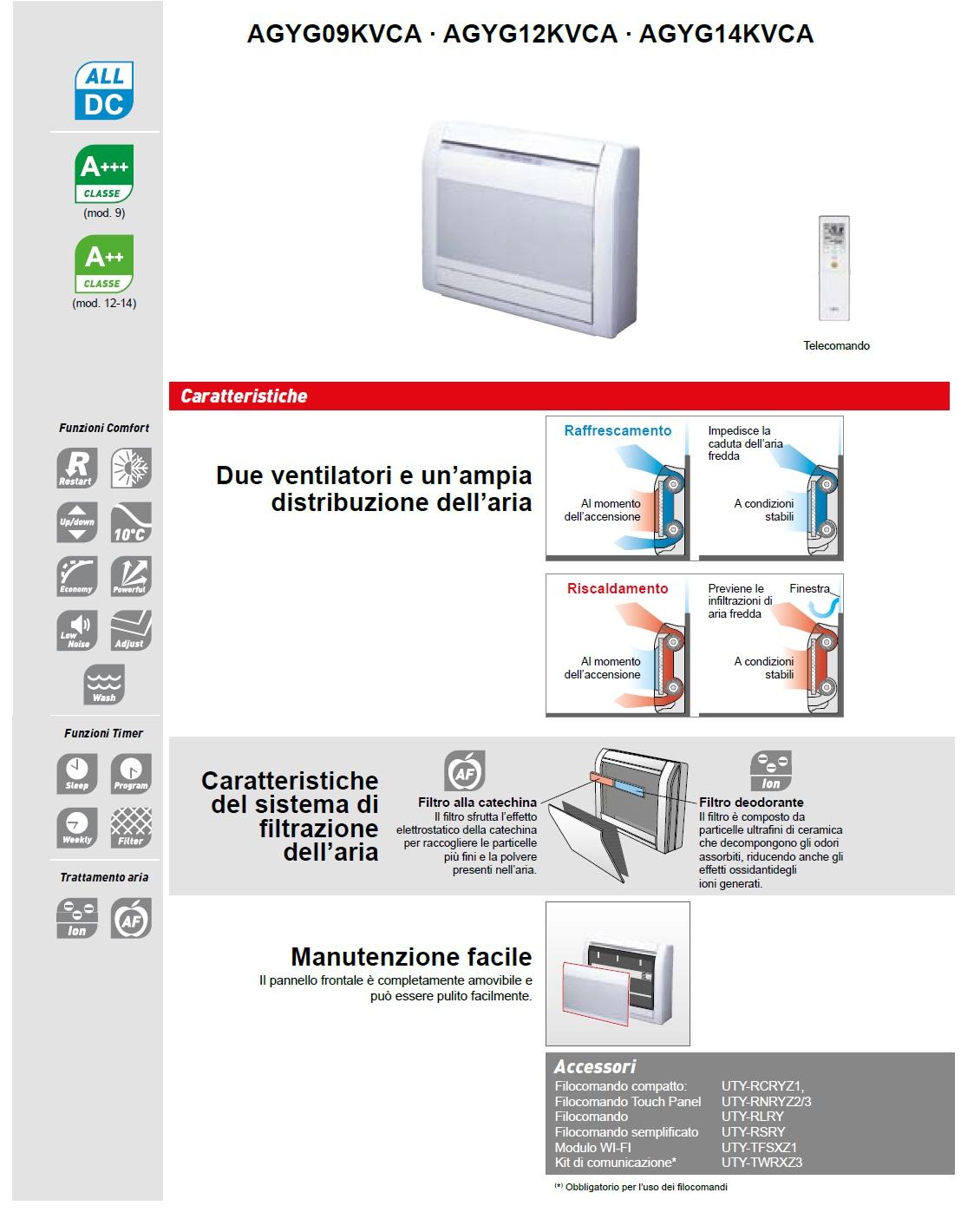 Klimageräte Fujitsu Mono Split 15000 Btu AGYG14KVCA AOYG14KVCA