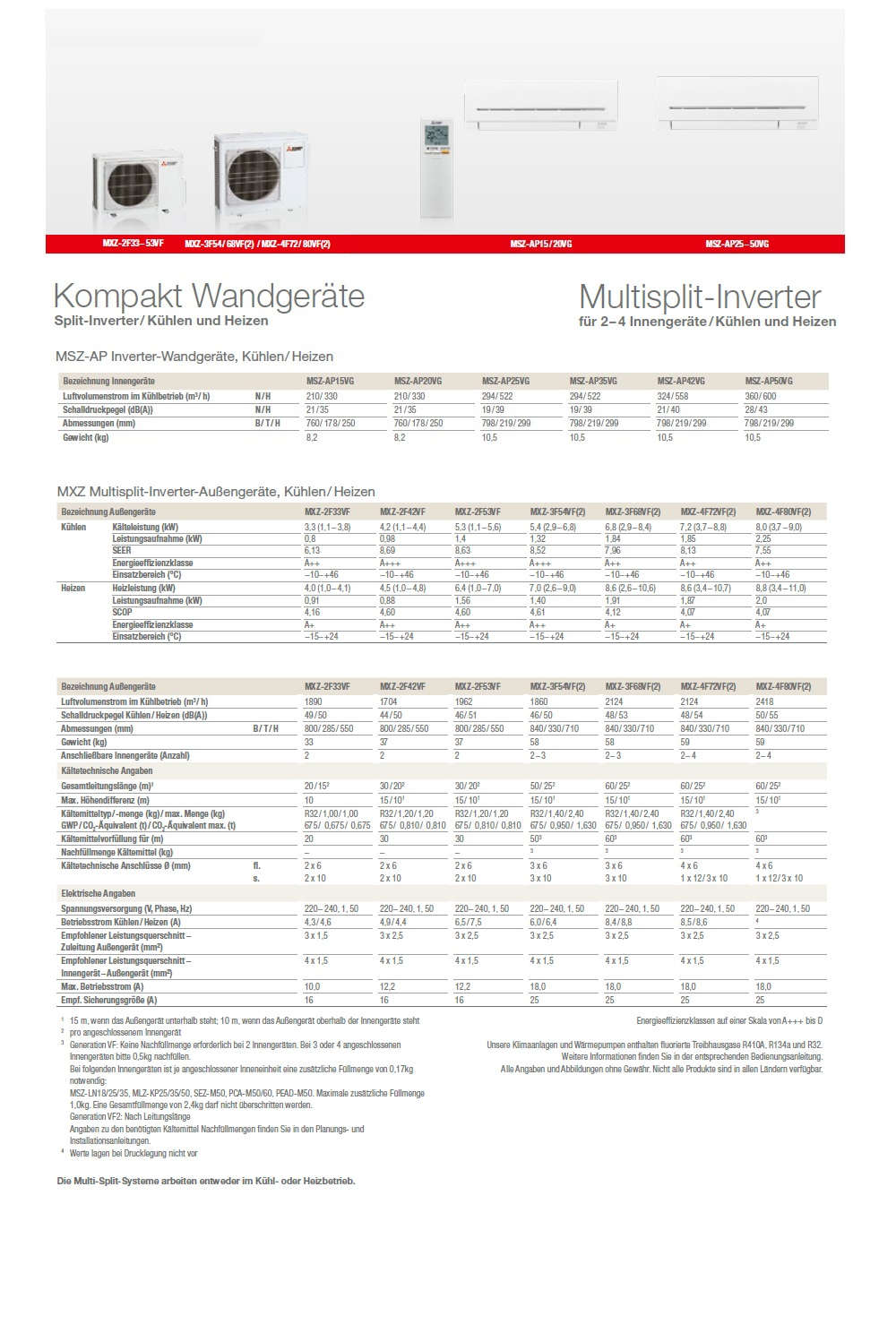 Klimageräte Mitsubishi Duo Split 7000+12000 Btu MXZ-2F42VF