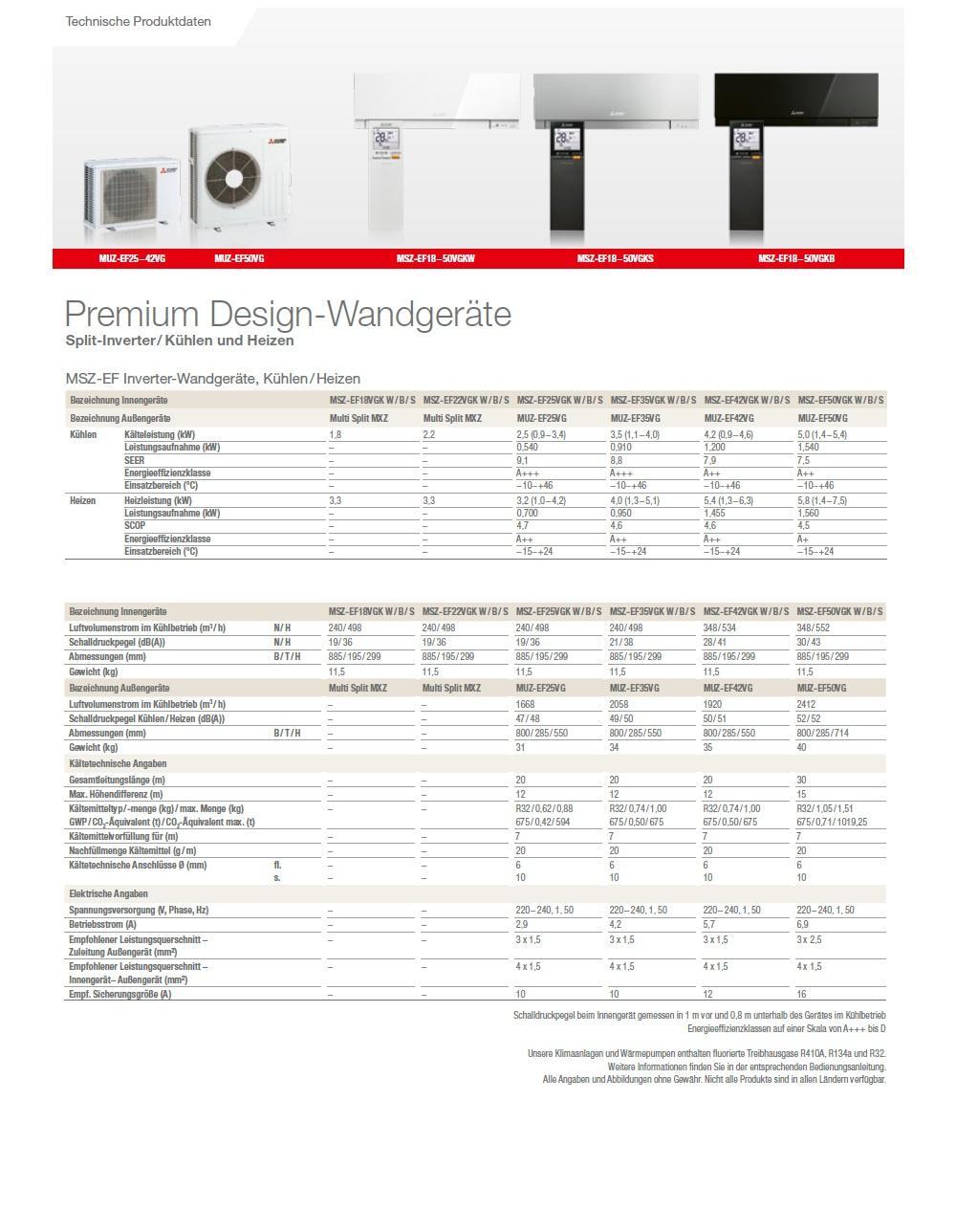 Klimageräte Mitsubishi Mono Split 12000 Btu Weiß A+++ A++