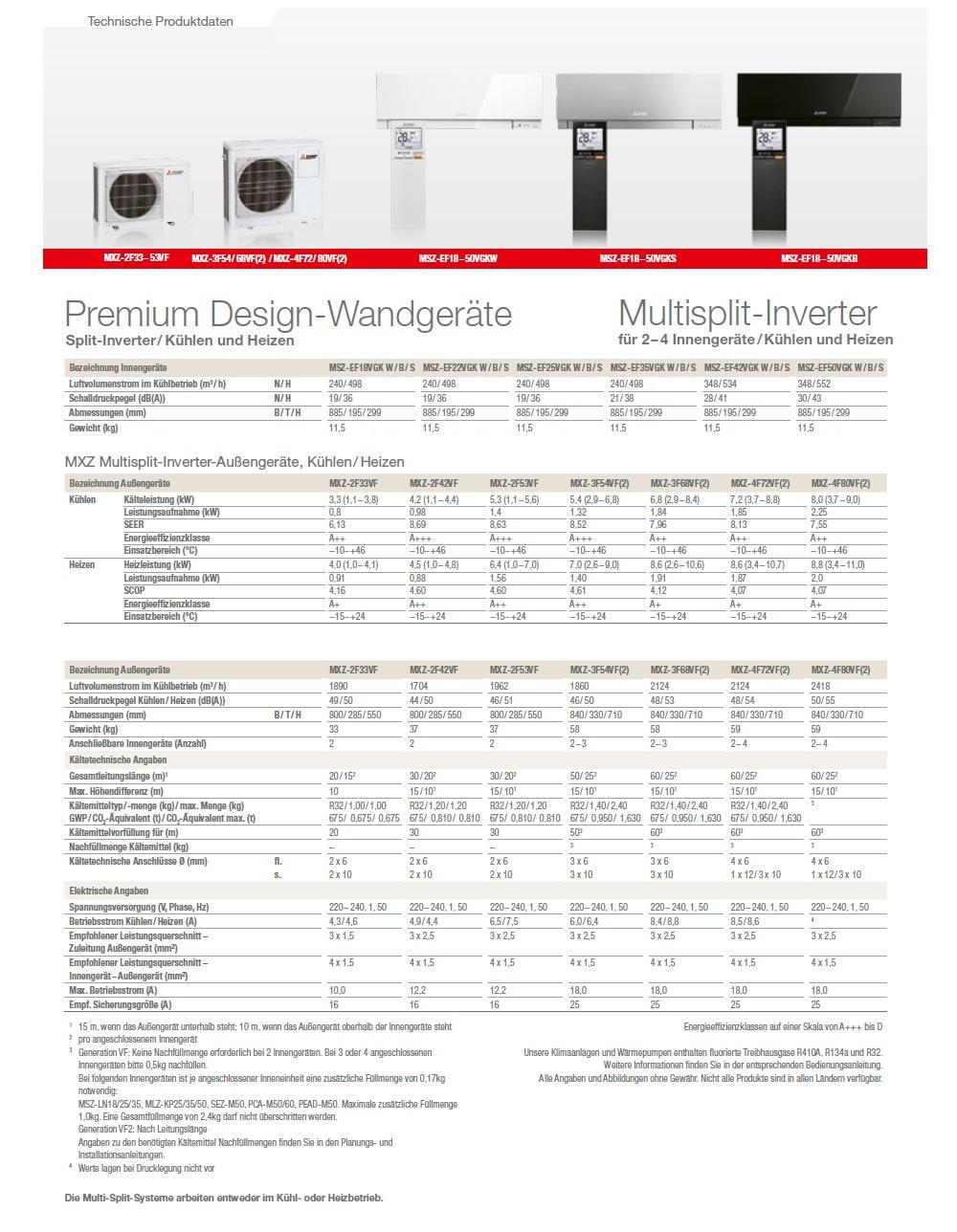 Klimageräte Mitsubishi Quadri Split 9+9+9+15  Silbernen MXZ-4F72VF