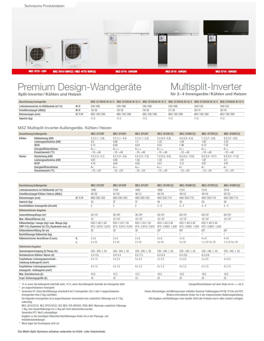 Klimageräte Mitsubishi Duo Split 7+12 Premium Schwarz MXZ-2F53VF