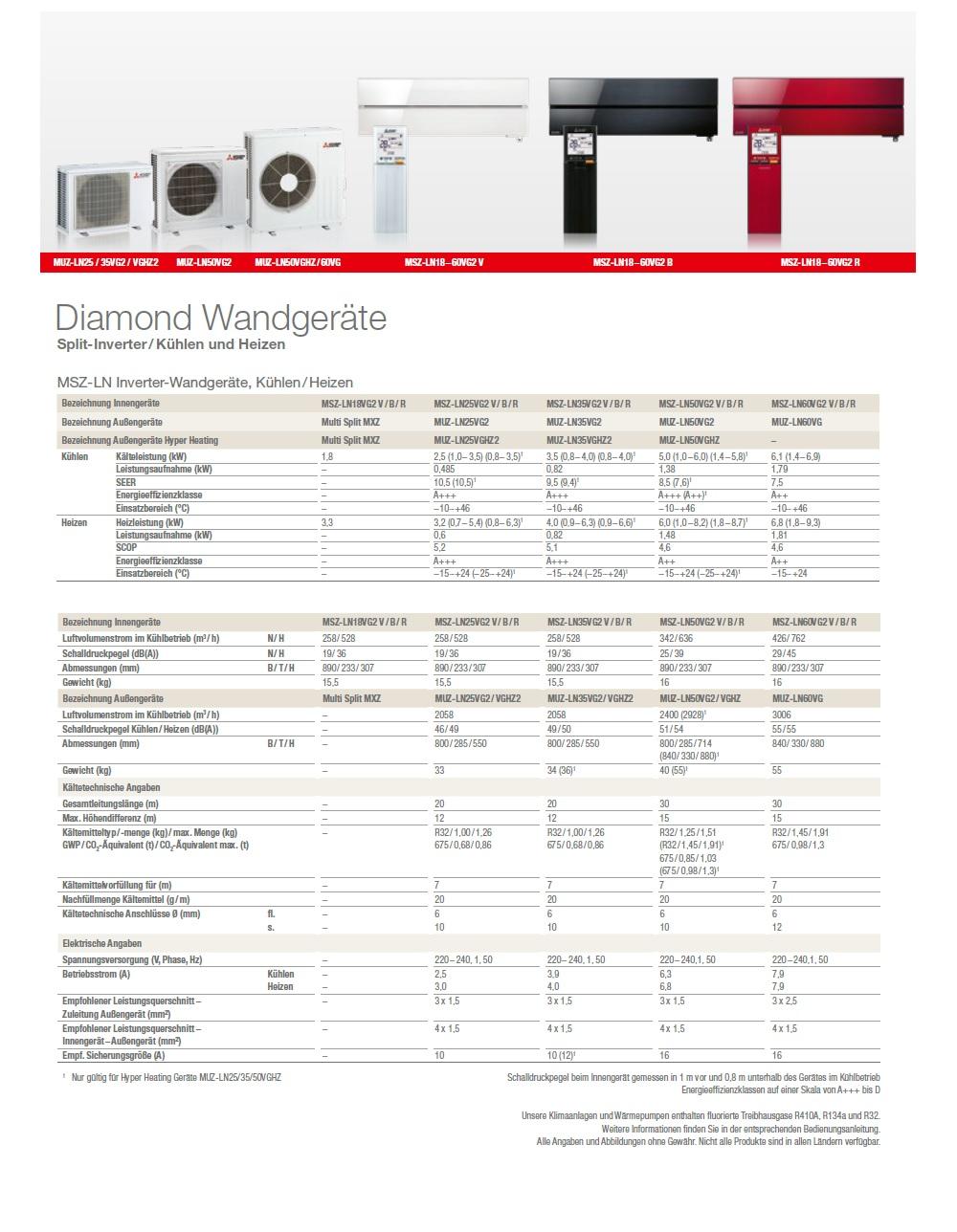 Klimageräte Mitsubishi Mono Split 12000 Btu Rubinroten A+++ A+++