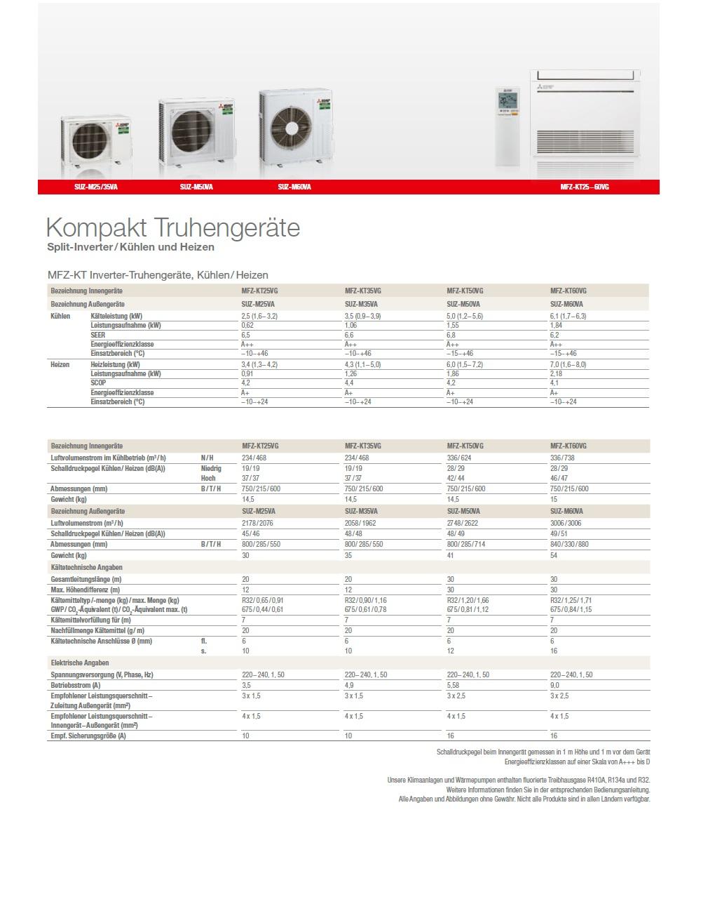 Klimageräte Mitsubishi Mono Split 9 Btu Fußboden MFZ-KT
