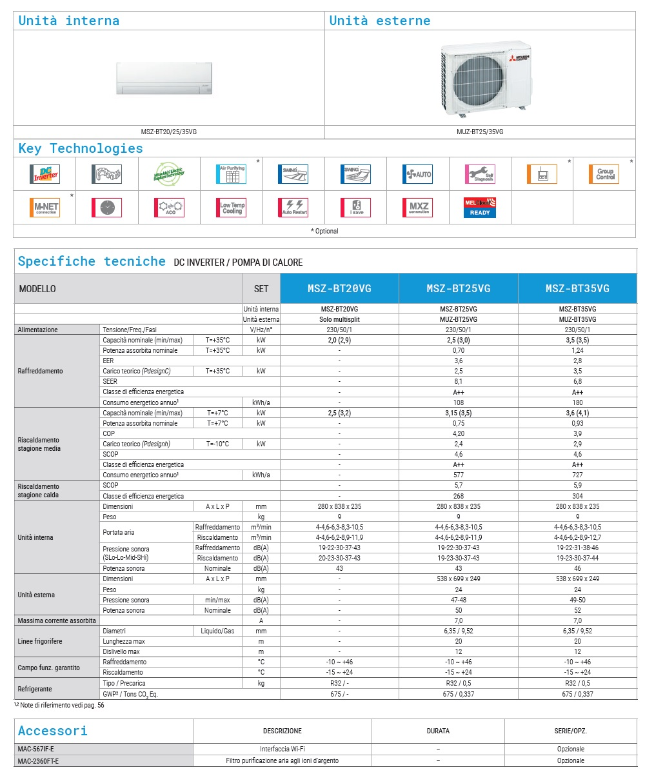 Klimageräte Mitsubishi Mono Split 9 Btu Weiß MUZ-BT25VG