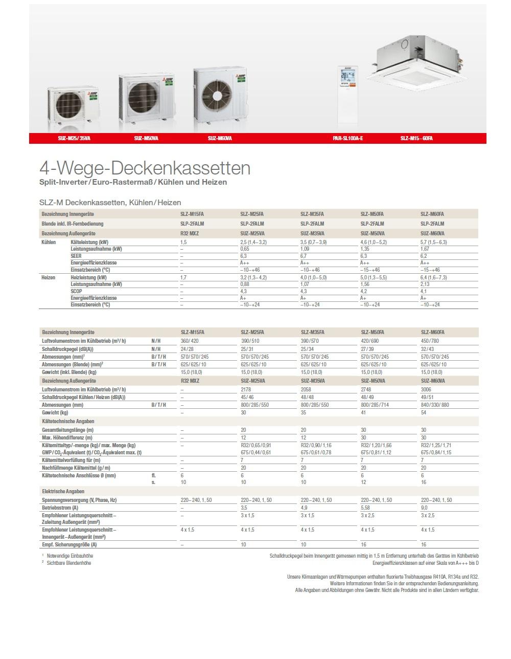 Klimageräte Mitsubishi Mono Split 18 Btu Kassettengerät SLZ-M