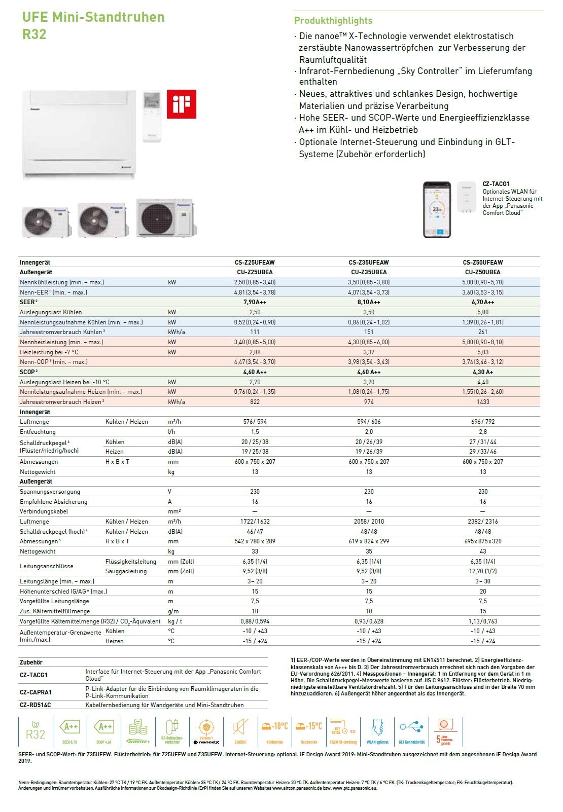 Klimageräte Panasonic Mono Split 9000 Btu Console Fußboden